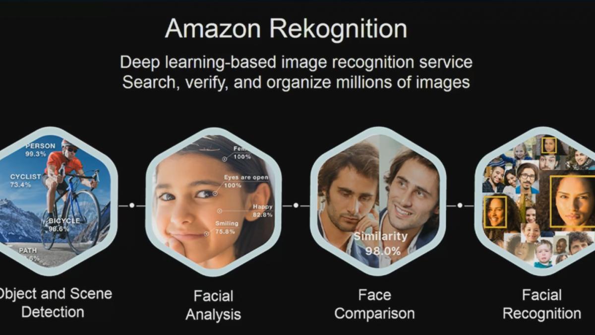 Amazon Rekognition