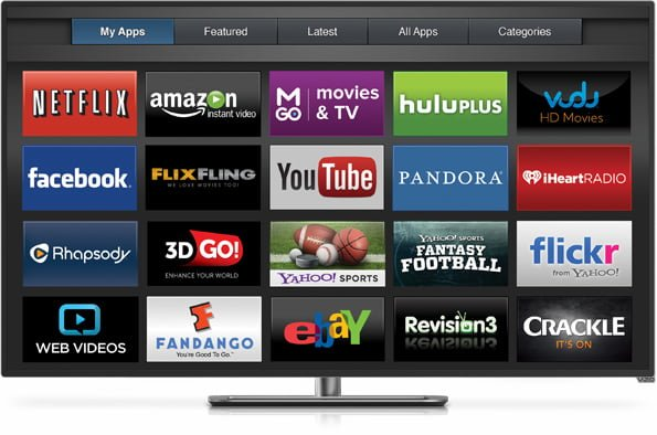 Got a smartTV? Your data may be shared with Netflix and Facebook