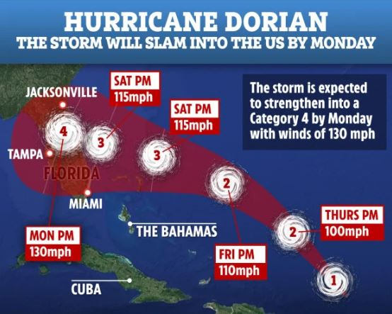 Violent Hurricane Dorian to hit Bahamas today, Florida on late Monday
