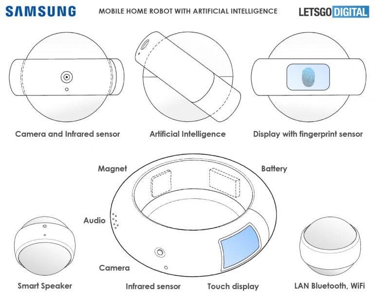 Samsung Mobile Robot
