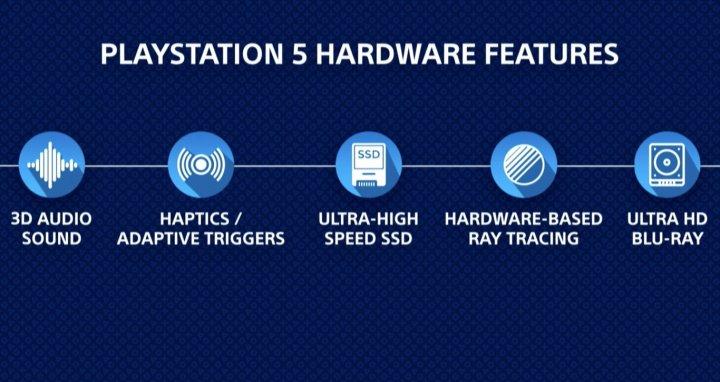 PS5 Hardware Details