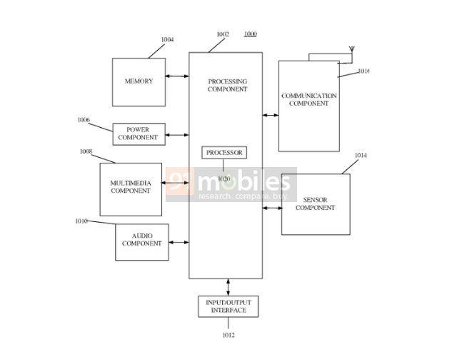 Xiaomi Foldable patent3
