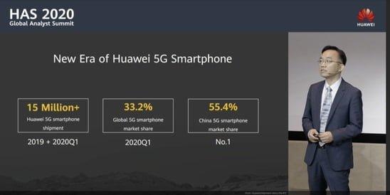 Huawei 5G Solds