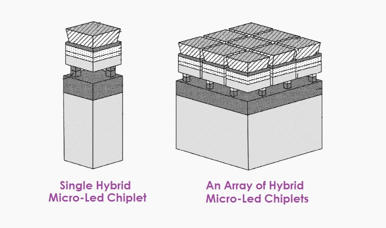 Apple obtains a patent for advanced micro LED screens